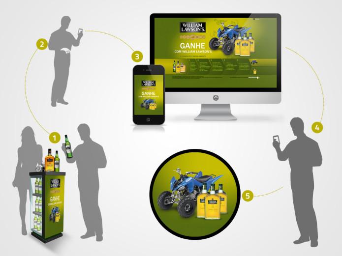 Exemplo de Passatempo Mobile dinamizado por Parceiro Direct100.