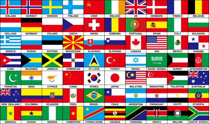 Direct100 suporta mais de 20 idiomas para mensagens de voz geradas com text-to-speech.